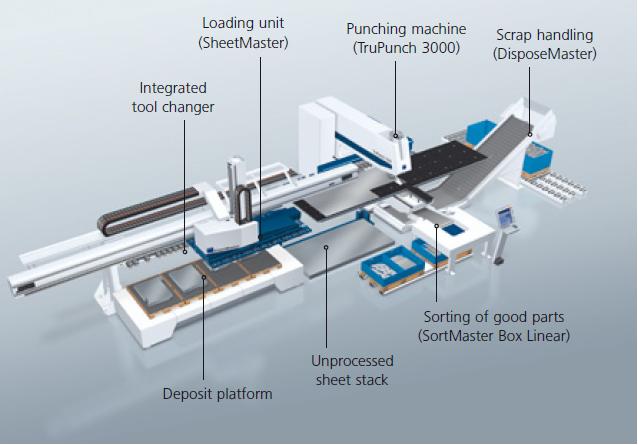 Power Press Machine - HARSLE MACHINE
